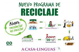 Nuestro nuevo programa de Reciclaje